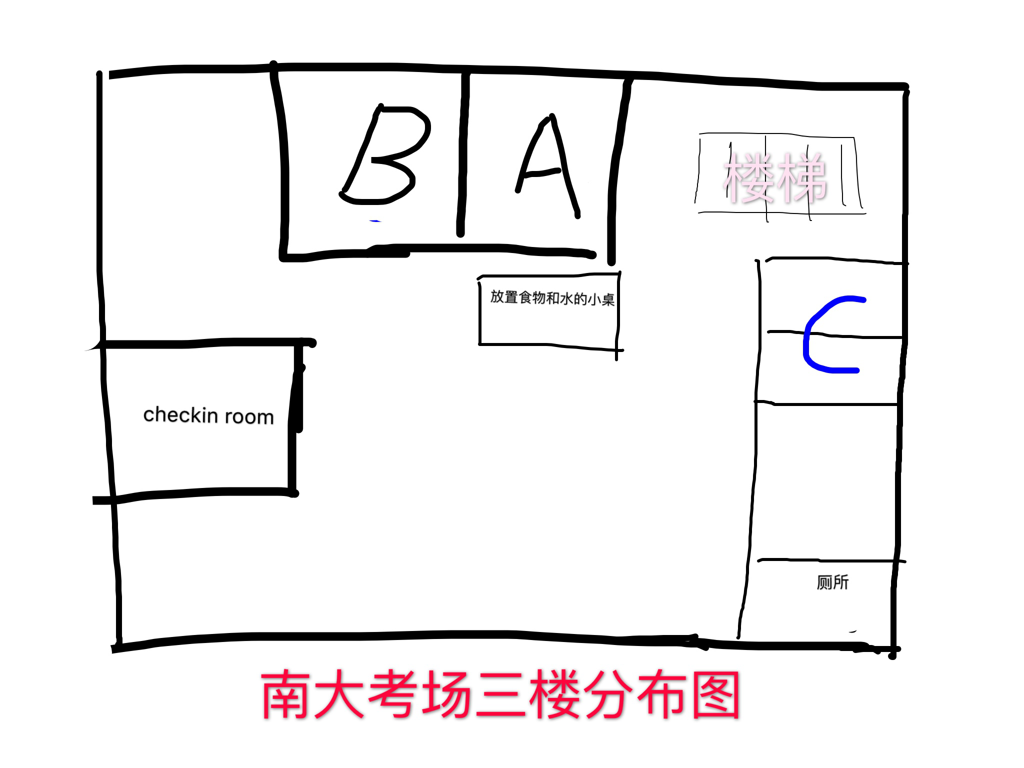 考场内部分布图
