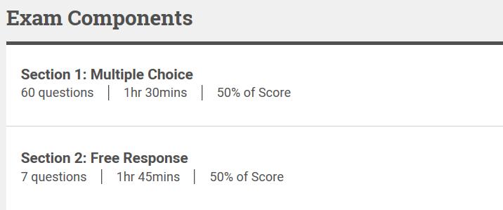 AP考试形式